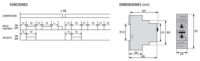 temp-ciclico-asimetrico-caracteristicas2